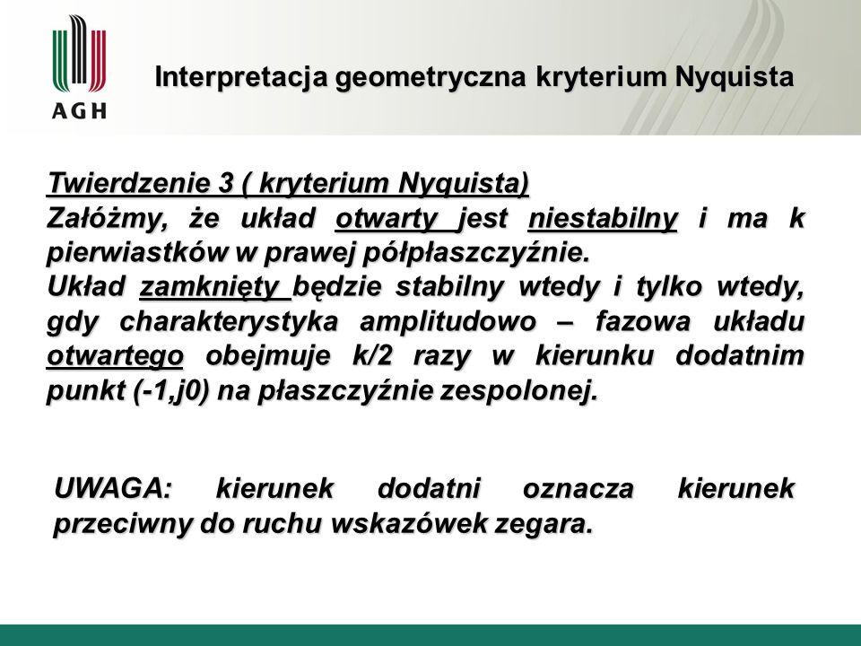 Interpretacja geometryczna kryterium Nyquista