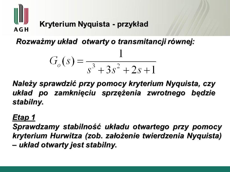 Kryterium Nyquista - przykład