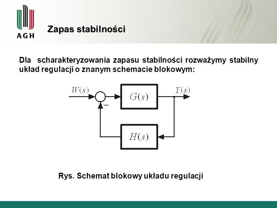 Zapas stabilności Dla scharakteryzowania zapasu stabilności rozważymy stabilny układ regulacji o znanym schemacie blokowym: