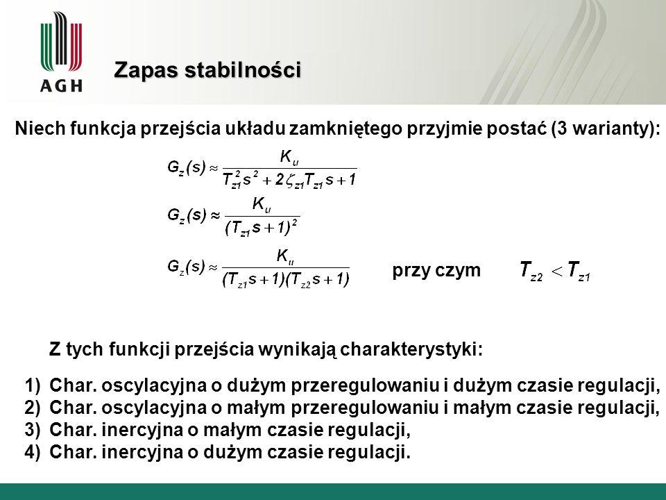 Zapas stabilności Niech funkcja przejścia układu zamkniętego przyjmie postać (3 warianty): przy czym.