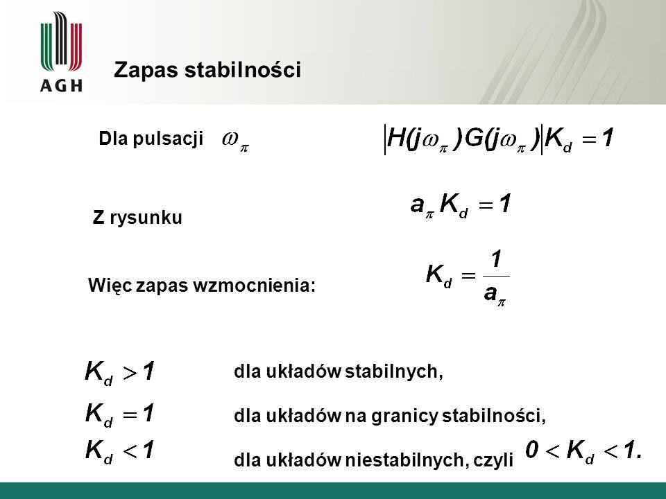 Zapas stabilności Dla pulsacji Z rysunku Więc zapas wzmocnienia: