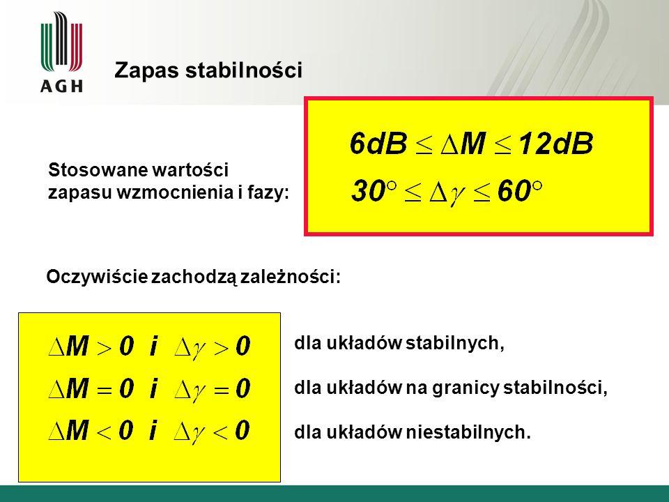 Zapas stabilności Stosowane wartości zapasu wzmocnienia i fazy: