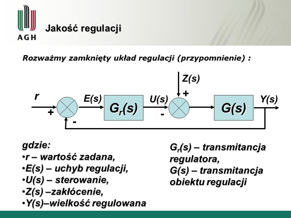 Gr(s) G(s) r + - Jakość regulacji Z(s) E(s) U(s) Y(s) gdzie: