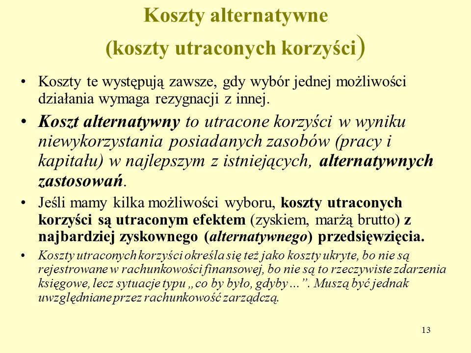 Koszty alternatywne (koszty utraconych korzyści)