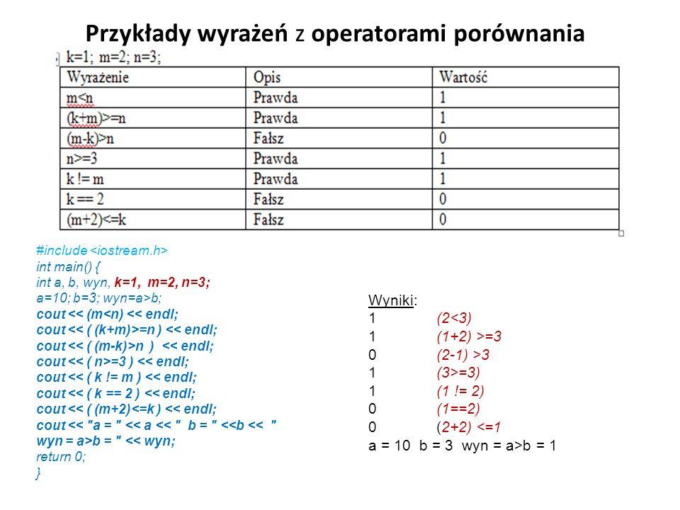 Przykłady wyrażeń z operatorami porównania