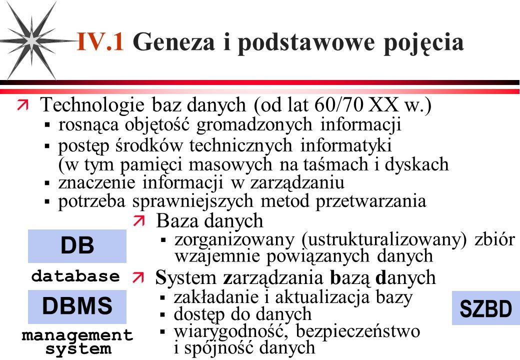 IV.1 Geneza i podstawowe pojęcia
