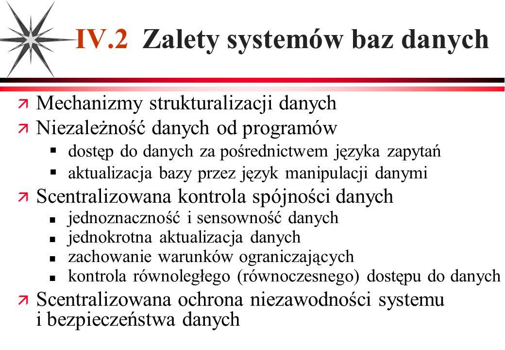 IV.2 Zalety systemów baz danych