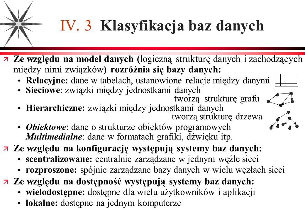IV. 3 Klasyfikacja baz danych