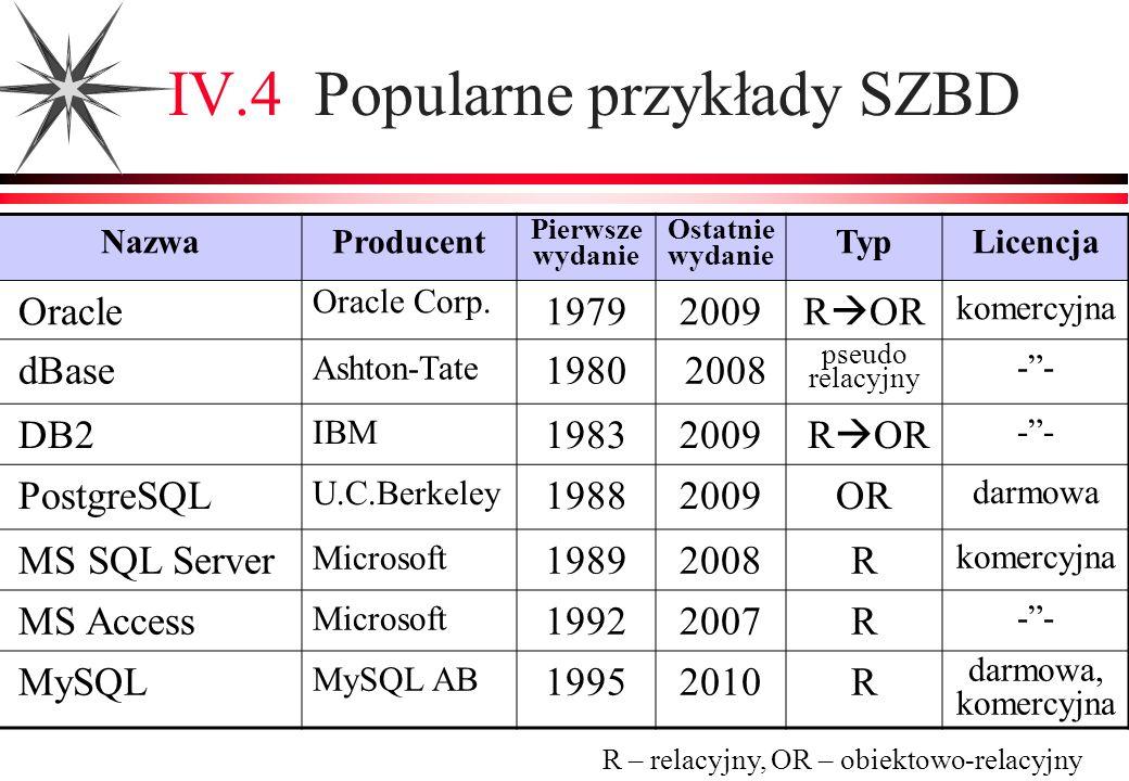 IV.4 Popularne przykłady SZBD