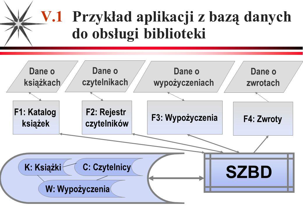 V.1 Przykład aplikacji z bazą danych do obsługi biblioteki