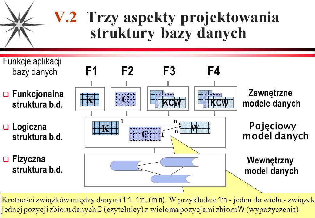 V.2 Trzy aspekty projektowania struktury bazy danych