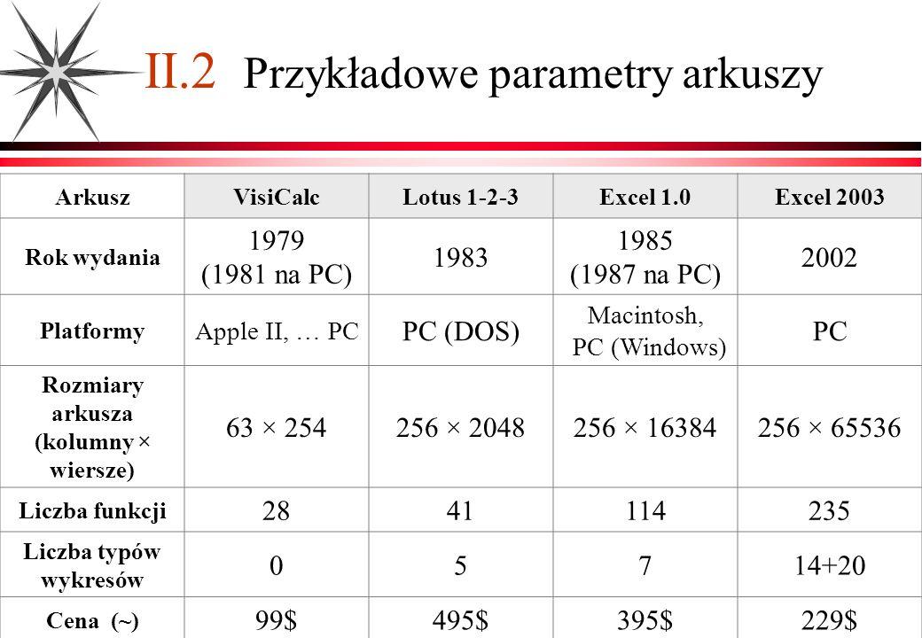 II.2 Przykładowe parametry arkuszy