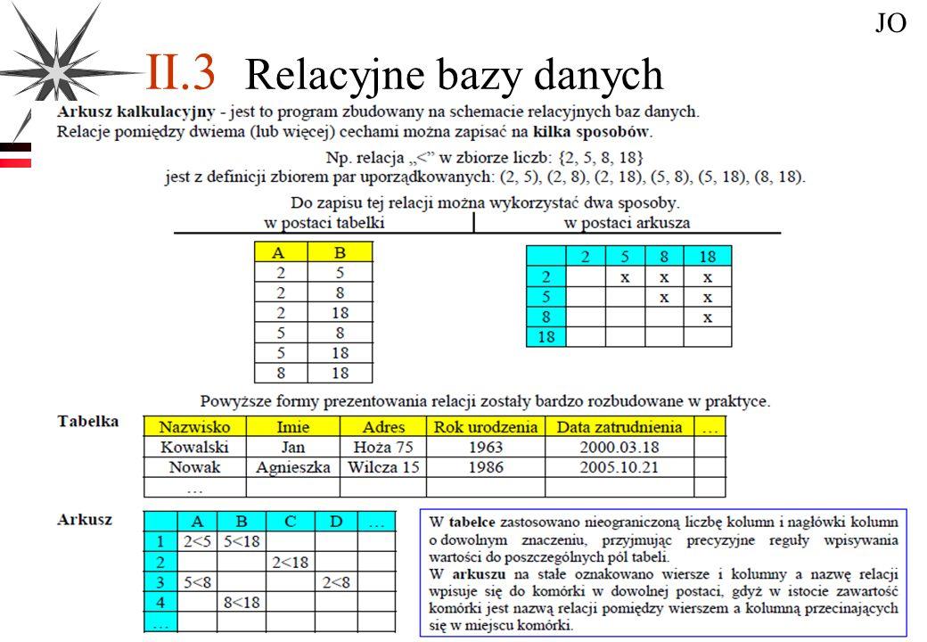 II.3 Relacyjne bazy danych
