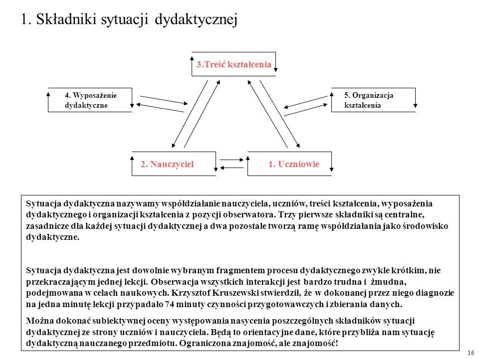 1. Składniki sytuacji dydaktycznej