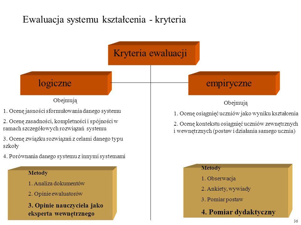 Ewaluacja systemu kształcenia - kryteria