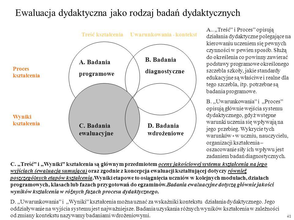 Ewaluacja dydaktyczna jako rodzaj badań dydaktycznych