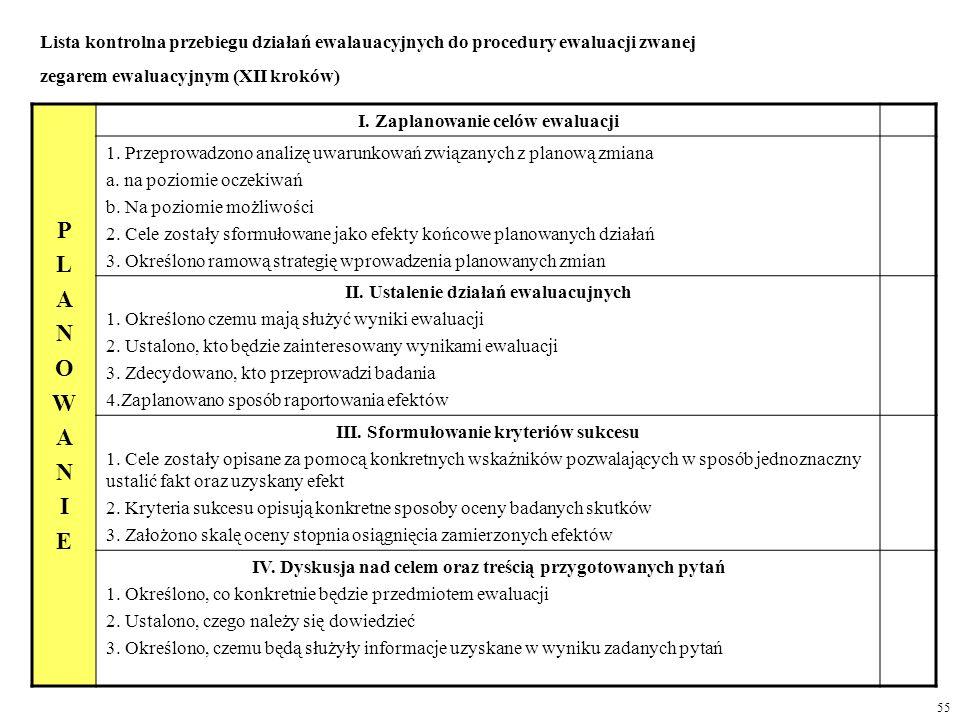 Lista kontrolna przebiegu działań ewalauacyjnych do procedury ewaluacji zwanej