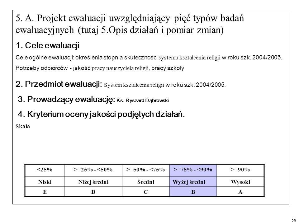 5. A. Projekt ewaluacji uwzględniający pięć typów badań ewaluacyjnych (tutaj 5.Opis działań i pomiar zmian)
