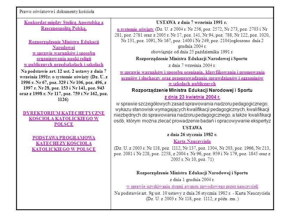 Prawo oświatowe i dokumenty kościoła