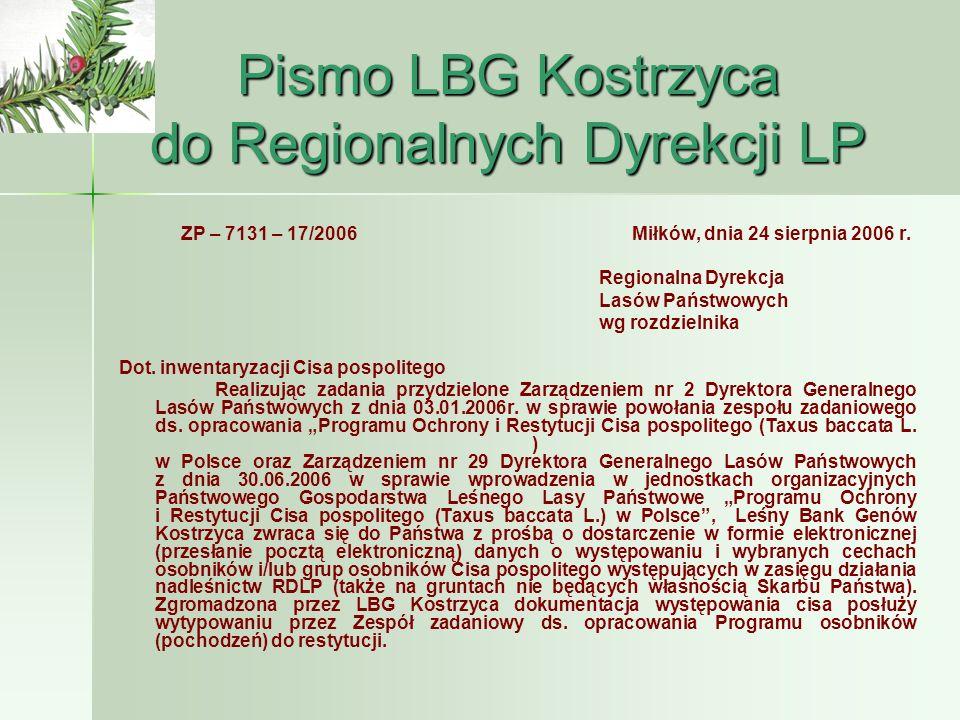 Pismo LBG Kostrzyca do Regionalnych Dyrekcji LP