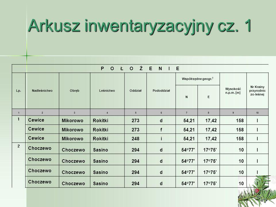 Arkusz inwentaryzacyjny cz. 1
