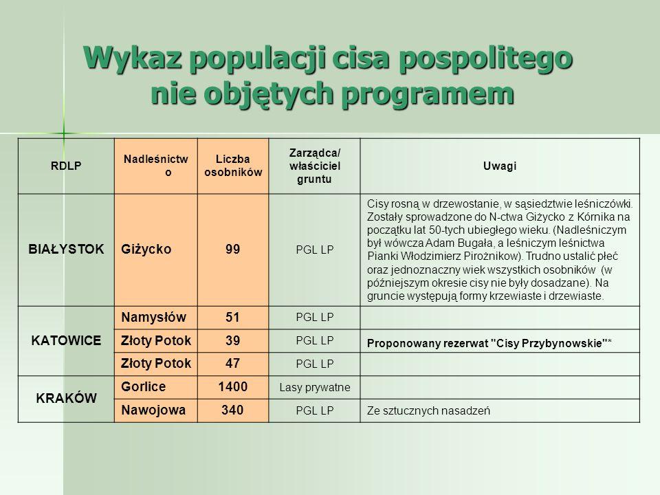Wykaz populacji cisa pospolitego nie objętych programem