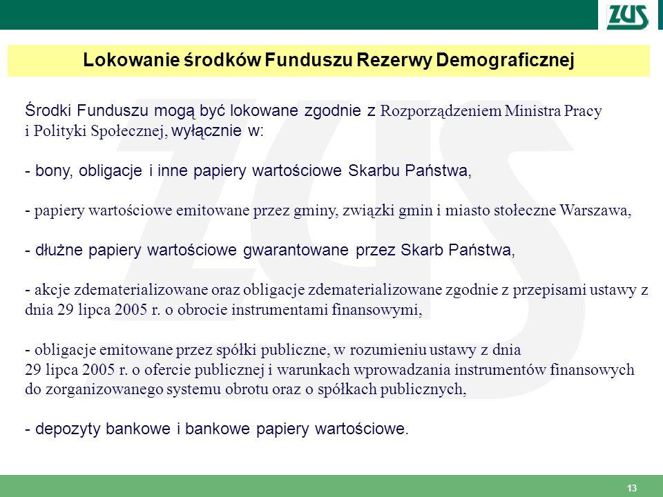 Lokowanie środków Funduszu Rezerwy Demograficznej
