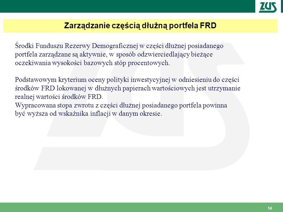 Zarządzanie częścią dłużną portfela FRD
