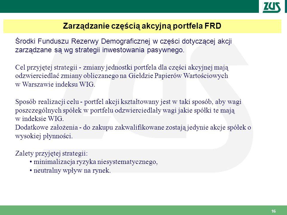 Zarządzanie częścią akcyjną portfela FRD