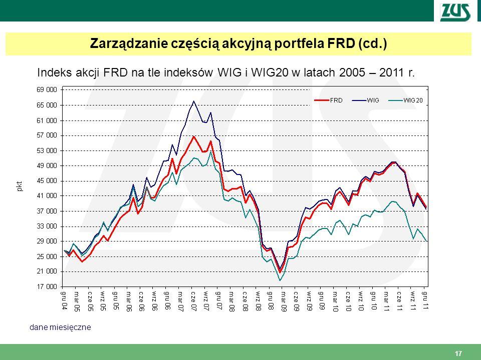 Zarządzanie częścią akcyjną portfela FRD (cd.)