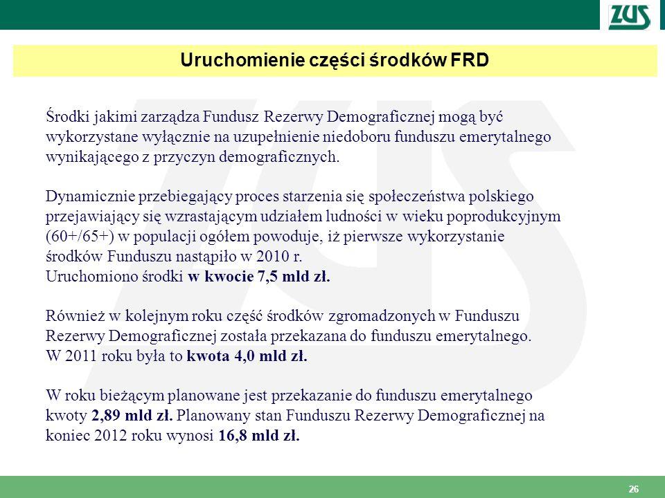 Uruchomienie części środków FRD