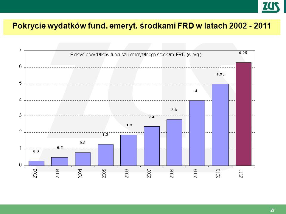 Pokrycie wydatków fund. emeryt. środkami FRD w latach 2002 - 2011