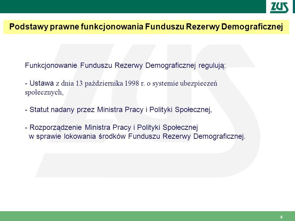 Podstawy prawne funkcjonowania Funduszu Rezerwy Demograficznej