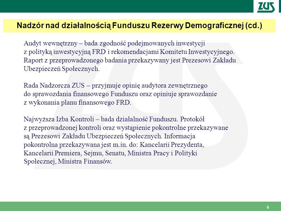 Nadzór nad działalnością Funduszu Rezerwy Demograficznej (cd.)