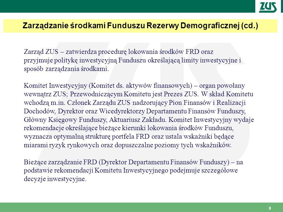 Zarządzanie środkami Funduszu Rezerwy Demograficznej (cd.)
