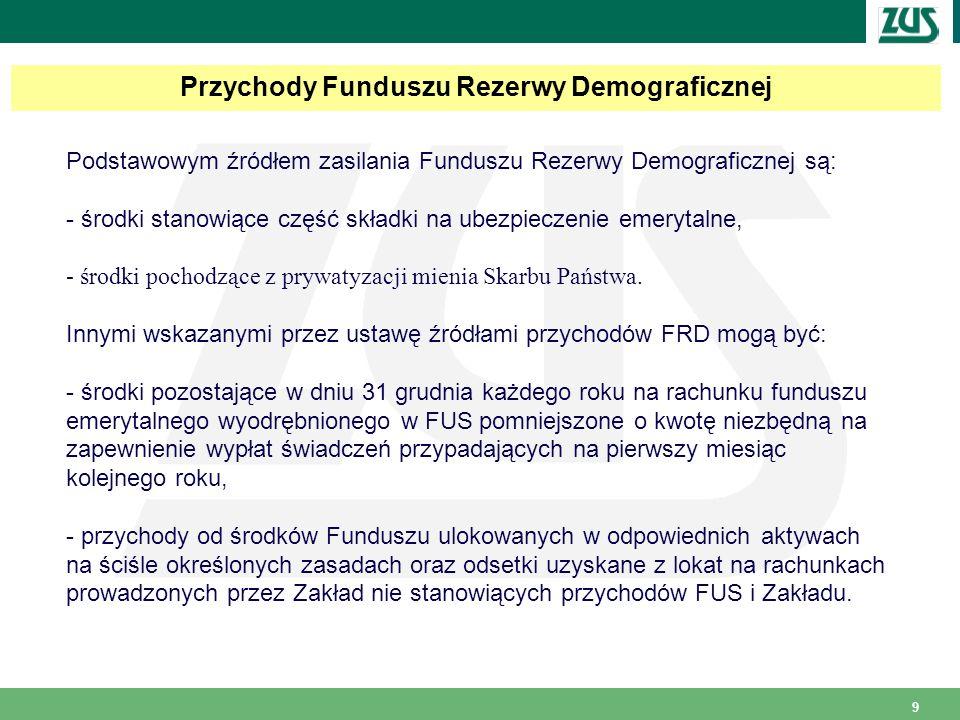 Przychody Funduszu Rezerwy Demograficznej