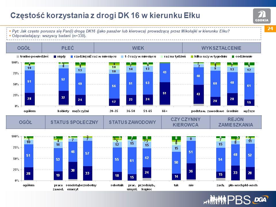 Częstość korzystania z drogi DK 16 w kierunku Ełku