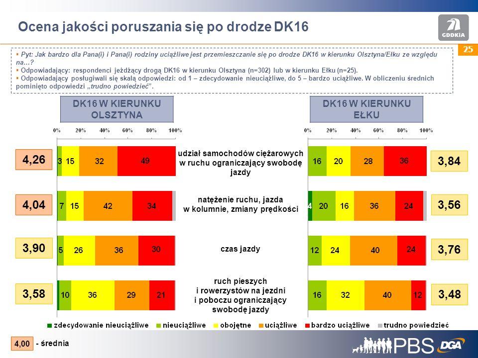 Ocena jakości poruszania się po drodze DK16