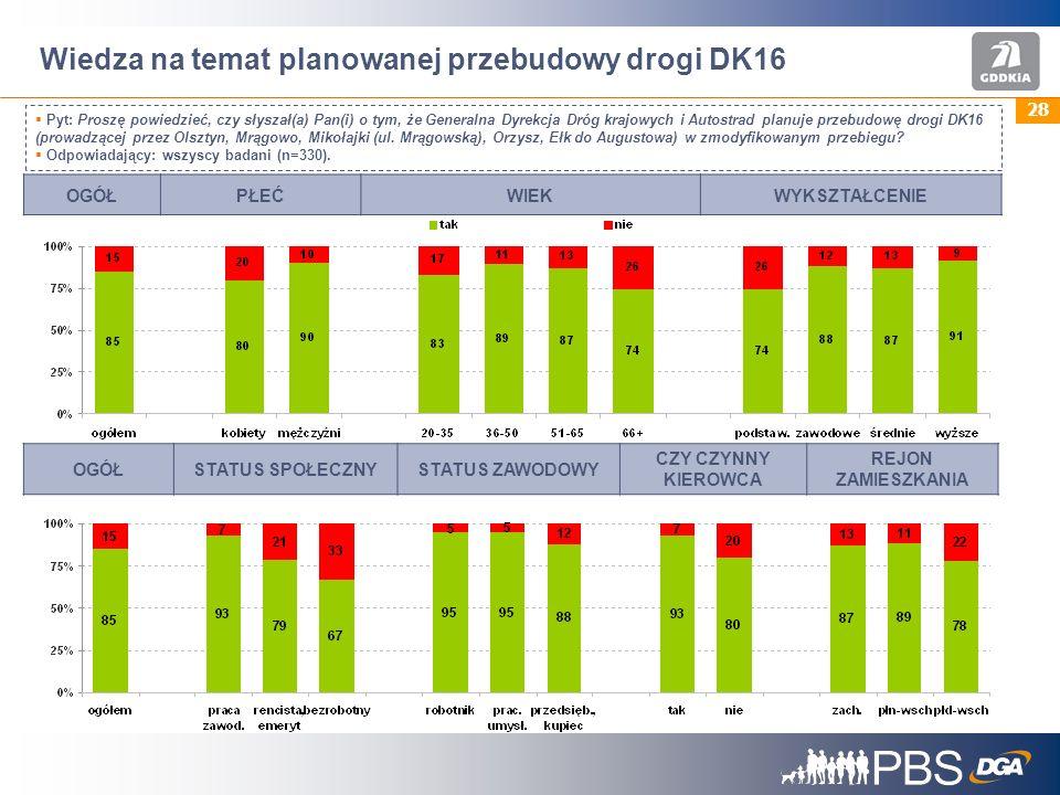 Wiedza na temat planowanej przebudowy drogi DK16