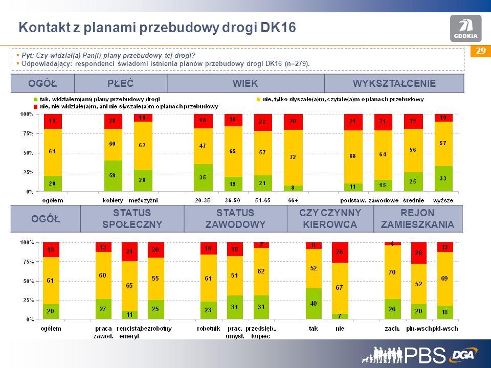 Kontakt z planami przebudowy drogi DK16