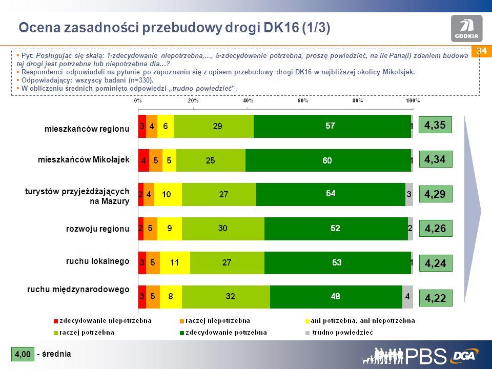 Ocena zasadności przebudowy drogi DK16 (1/3)