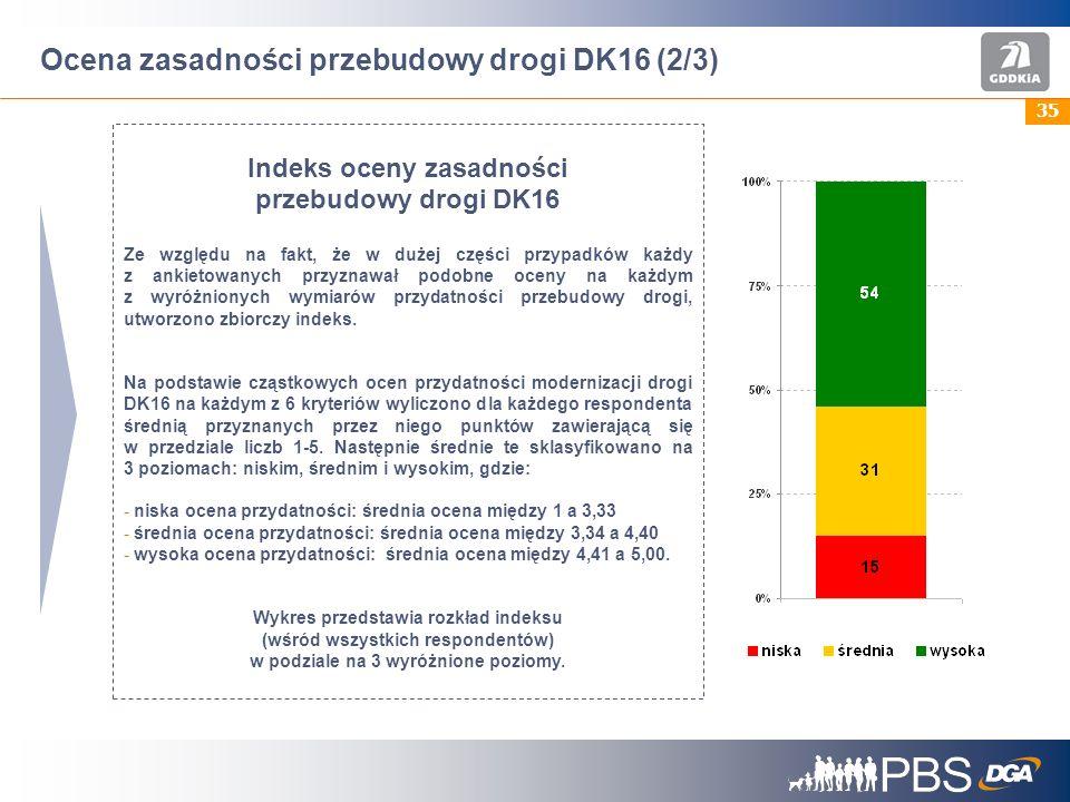 Ocena zasadności przebudowy drogi DK16 (2/3)