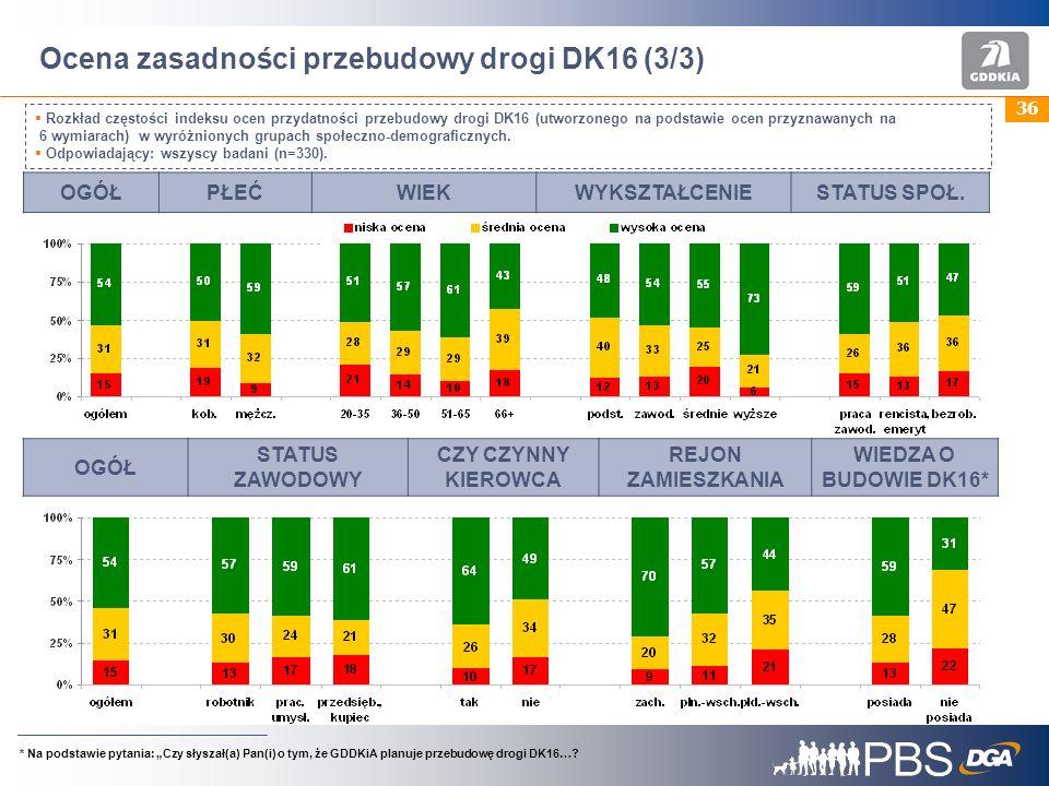 Ocena zasadności przebudowy drogi DK16 (3/3)
