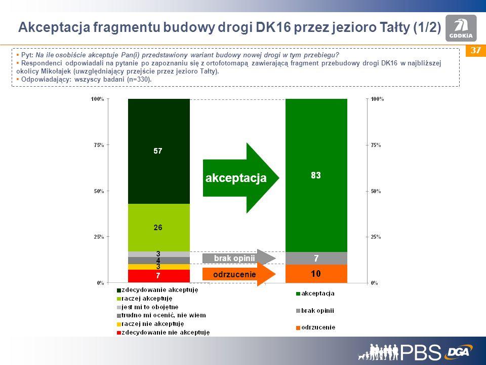 Akceptacja fragmentu budowy drogi DK16 przez jezioro Tałty (1/2)