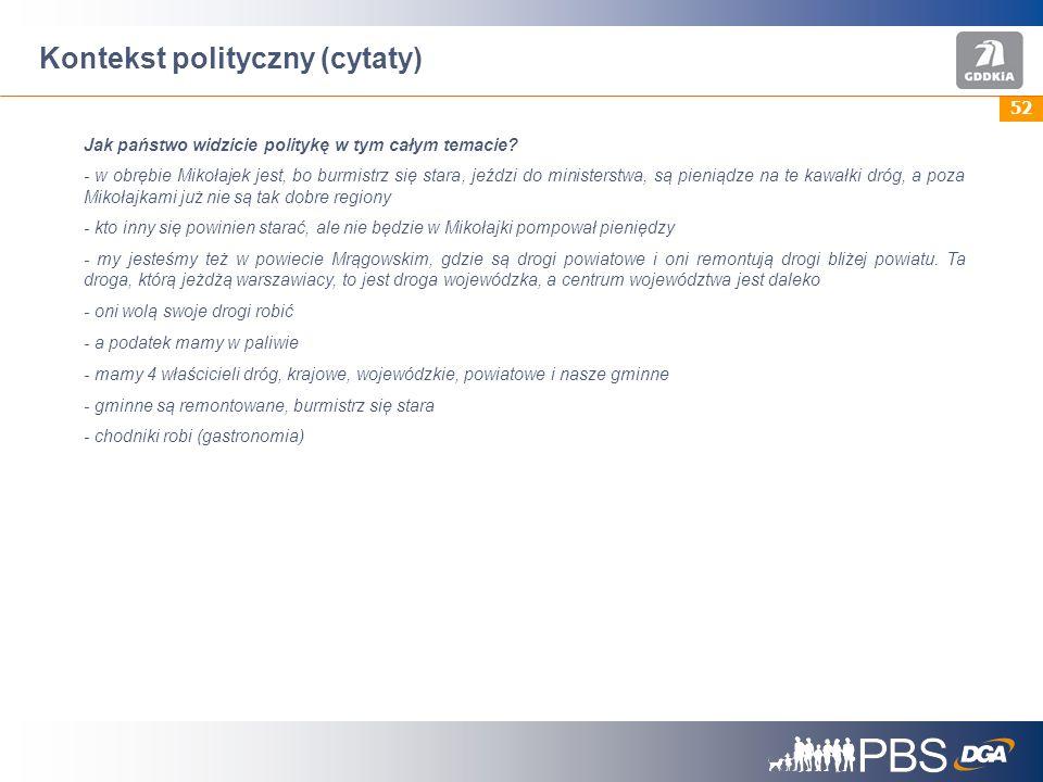 Kontekst polityczny (cytaty)