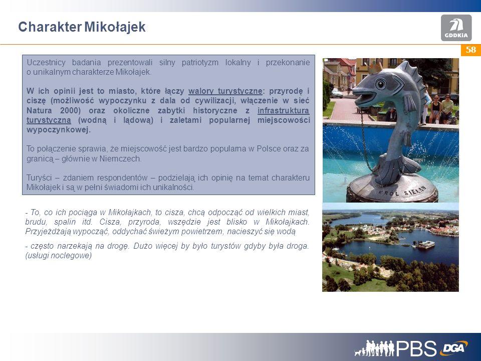 Charakter Mikołajek Uczestnicy badania prezentowali silny patriotyzm lokalny i przekonanie o unikalnym charakterze Mikołajek.
