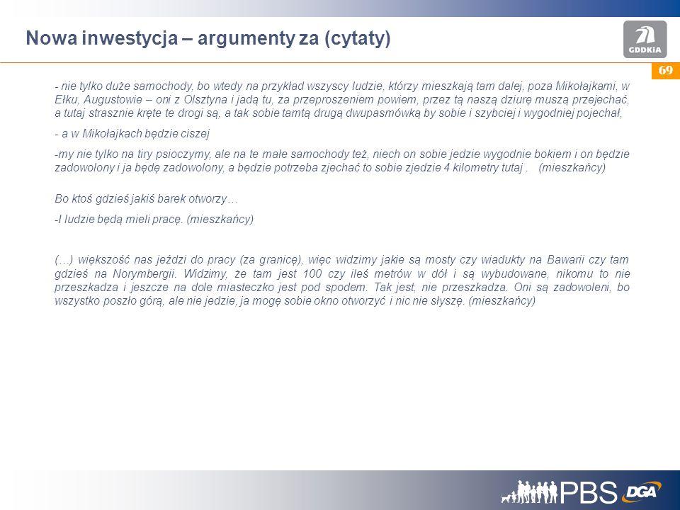 Nowa inwestycja – argumenty za (cytaty)