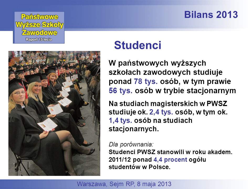 Bilans 2013 Studenci. W państwowych wyższych szkołach zawodowych studiuje ponad 78 tys. osób, w tym prawie 56 tys. osób w trybie stacjonarnym.