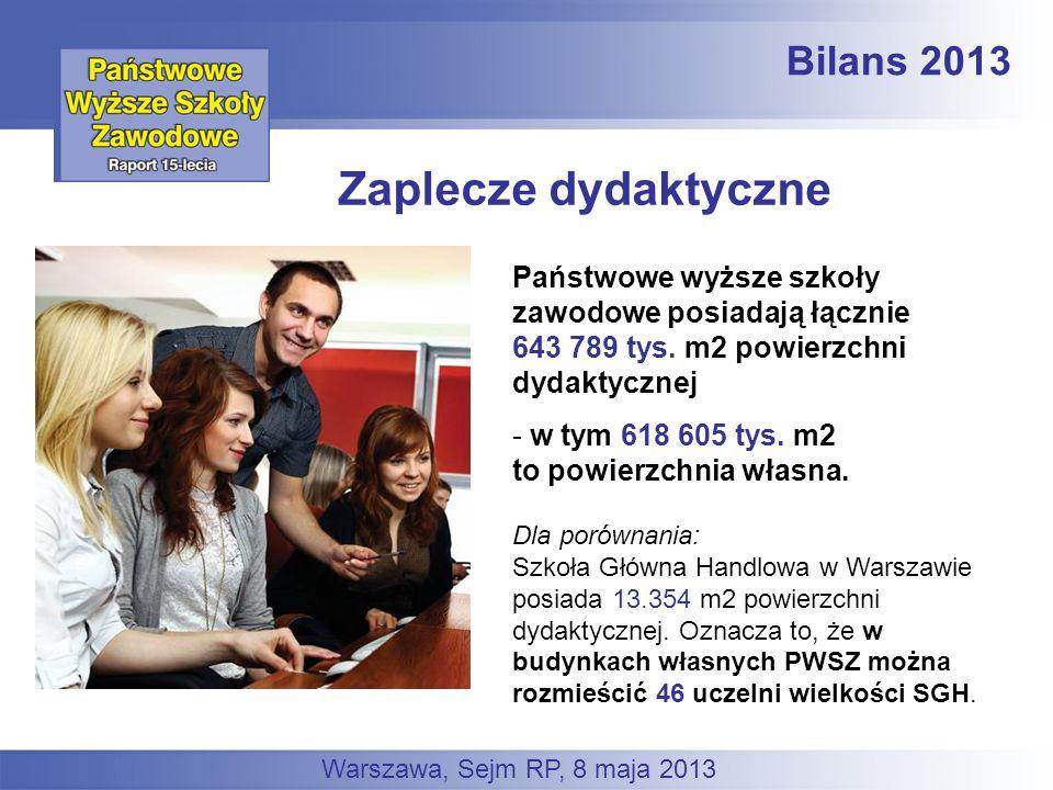 Zaplecze dydaktyczne Bilans 2013