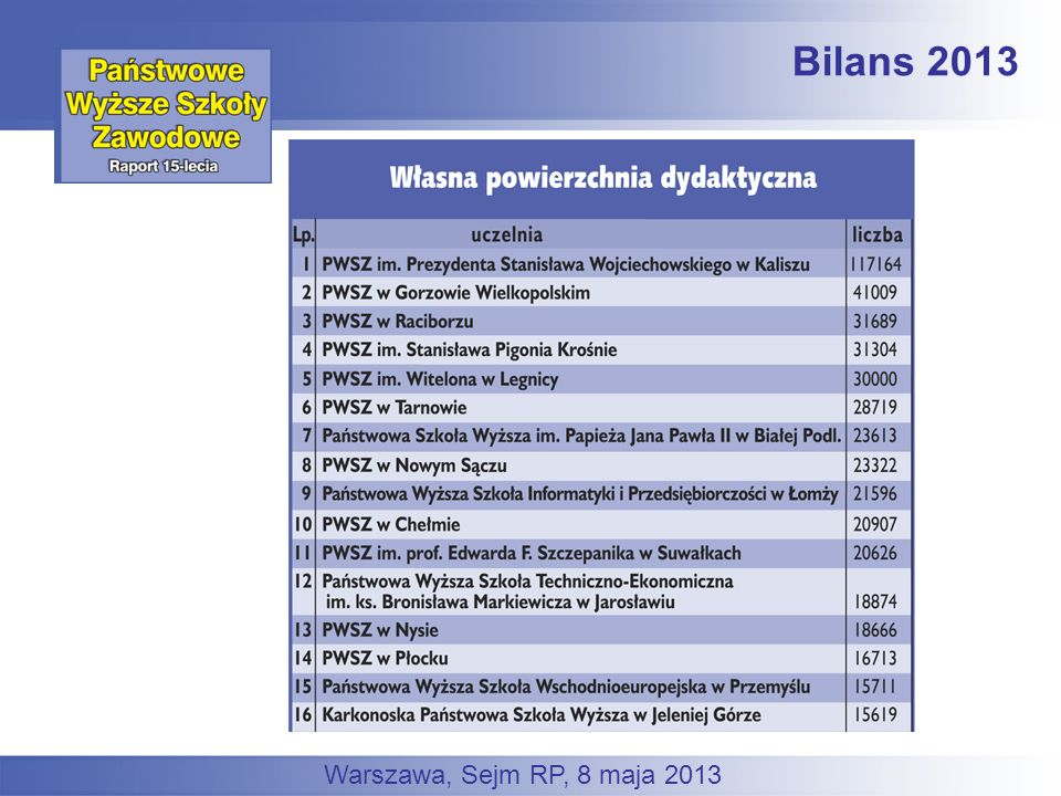 Bilans 2013 Warszawa, Sejm RP, 8 maja 2013